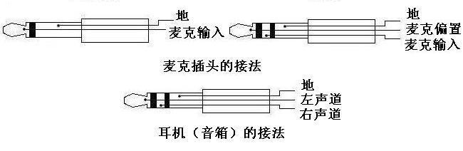电路 电路图 电子 乐谱 曲谱 原理图 650_212